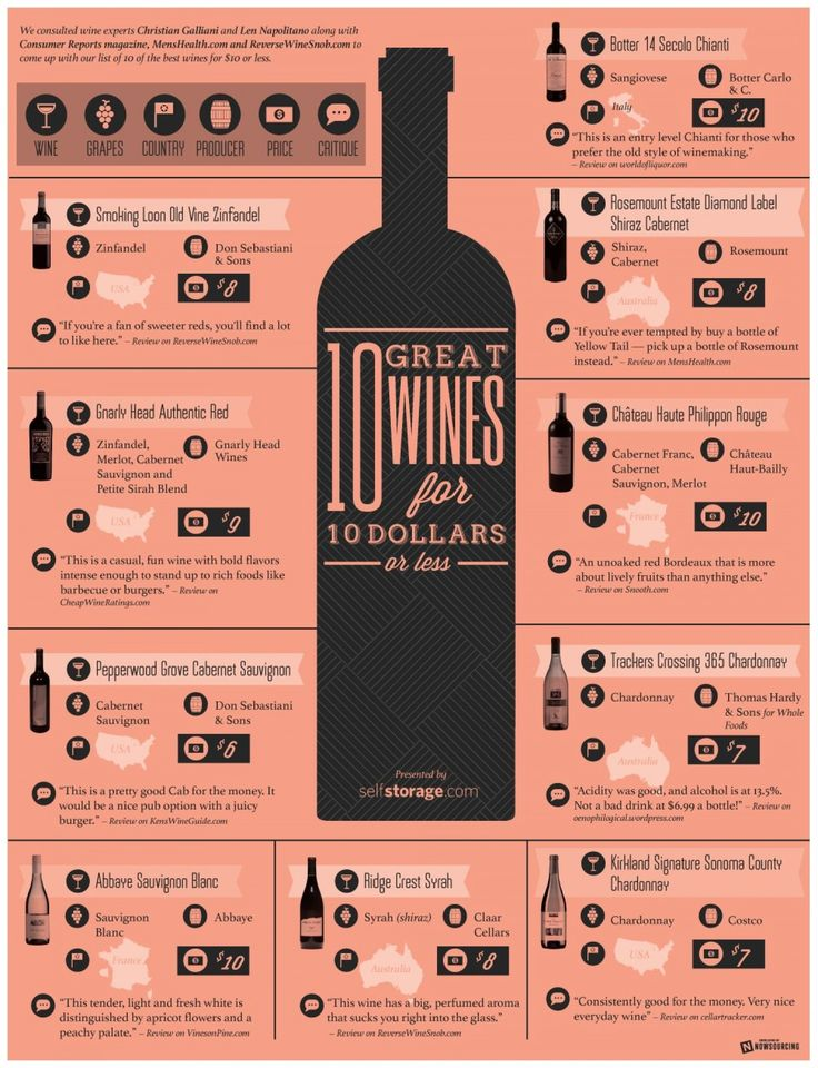 10-great-wines